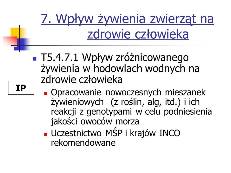 7. Wpływ żywienia zwierząt na zdrowie człowieka T5.4.7.1 Wpływ zróżnicowanego żywienia w hodowlach wodnych na zdrowie człowieka Opracowanie nowoczesny