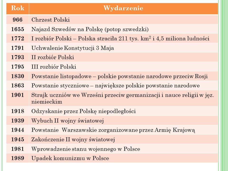 """Ppłk Łukasz Ciepliński, ps.""""Pług , """"Ostrowski , """"Ludwik , """"Apk , """"Grzmot , """"Bogdan (ur."""