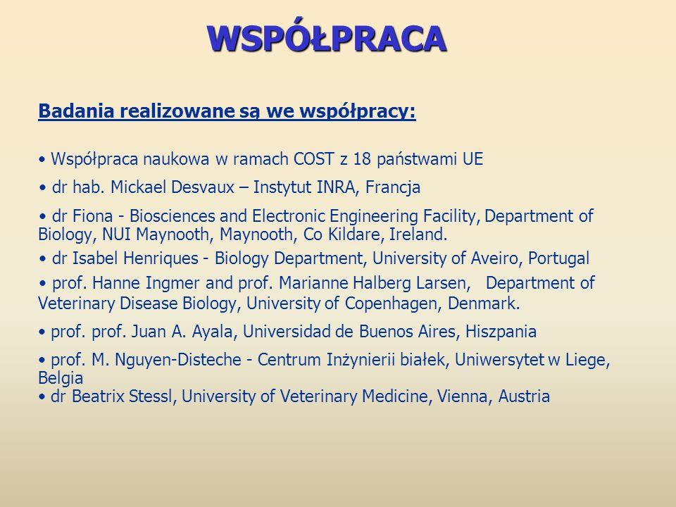 WSPÓŁPRACA WSPÓŁPRACA Badania realizowane są we współpracy: Współpraca naukowa w ramach COST z 18 państwami UE dr hab. Mickael Desvaux – Instytut INRA