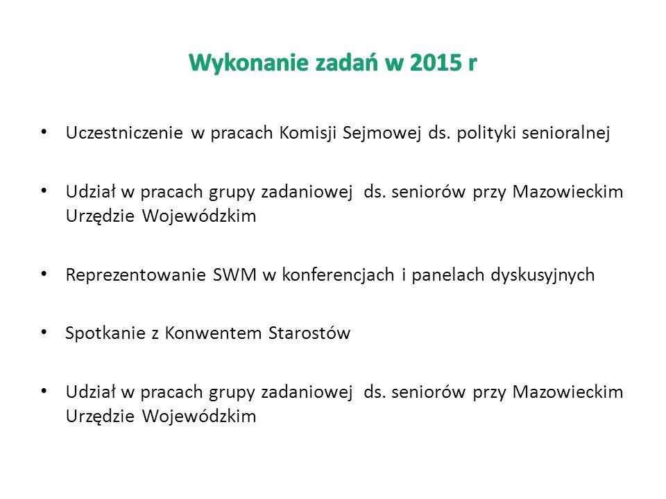 Uczestniczenie w pracach Komisji Sejmowej ds. polityki senioralnej Udział w pracach grupy zadaniowej ds. seniorów przy Mazowieckim Urzędzie Wojewódzki