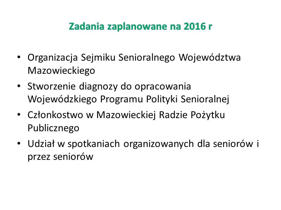Organizacja Sejmiku Senioralnego Województwa Mazowieckiego Stworzenie diagnozy do opracowania Wojewódzkiego Programu Polityki Senioralnej Członkostwo