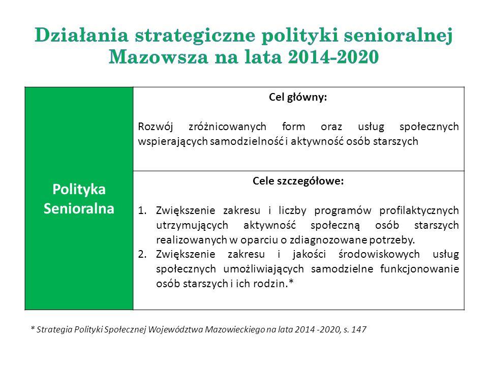 Polityka Senioralna Cel główny: Rozwój zróżnicowanych form oraz usług społecznych wspierających samodzielność i aktywność osób starszych Cele szczegół