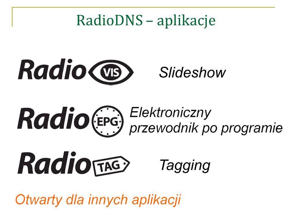 RadioDNS – aplikacje