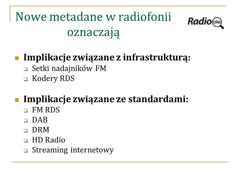Nowe metadane w radiofonii oznaczają Implikacje związane z infrastrukturą:  Setki nadajników FM  Kodery RDS Implikacje związane ze standardami:  FM RDS  DAB  DRM  HD Radio  Streaming internetowy