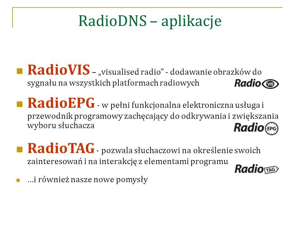 """RadioDNS – aplikacje RadioVIS – """"visualised radio - dodawanie obrazków do sygnału na wszystkich platformach radiowych RadioEPG - w pełni funkcjonalna elektroniczna usługa i przewodnik programowy zachęcający do odkrywania i zwiększania wyboru słuchacza RadioTAG - pozwala słuchaczowi na określenie swoich zainteresowań i na interakcję z elementami programu …i również nasze nowe pomysły"""