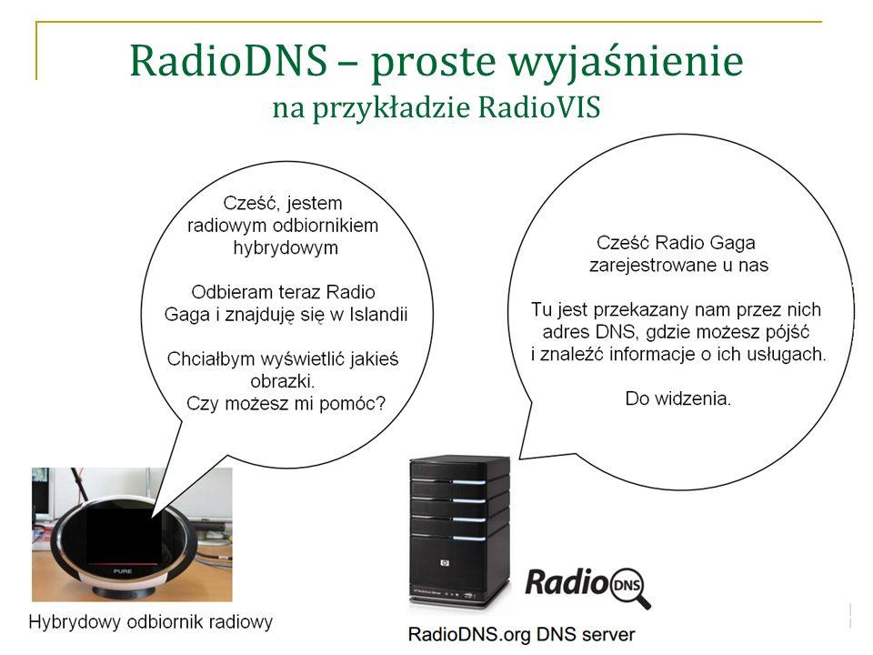 RadioDNS – proste wyjaśnienie na przykładzie RadioVIS