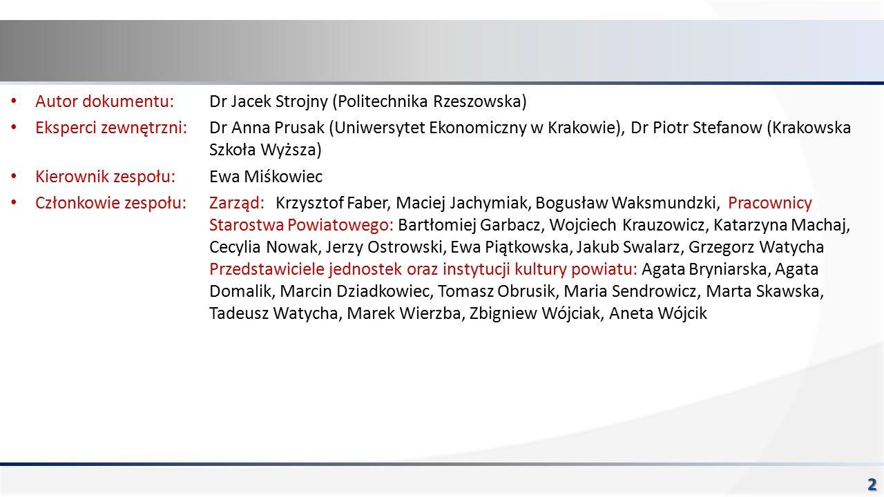 2 Autor dokumentu: Dr Jacek Strojny (Politechnika Rzeszowska) Eksperci zewnętrzni:Dr Anna Prusak (Uniwersytet Ekonomiczny w Krakowie), Dr Piotr Stefan
