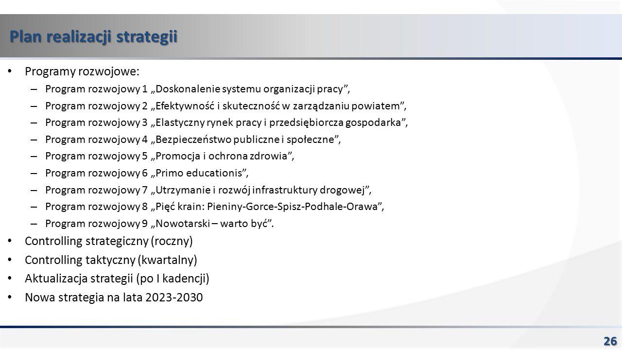 """Plan realizacji strategii 26 Programy rozwojowe: – Program rozwojowy 1 """"Doskonalenie systemu organizacji pracy"""", – Program rozwojowy 2 """"Efektywność i"""