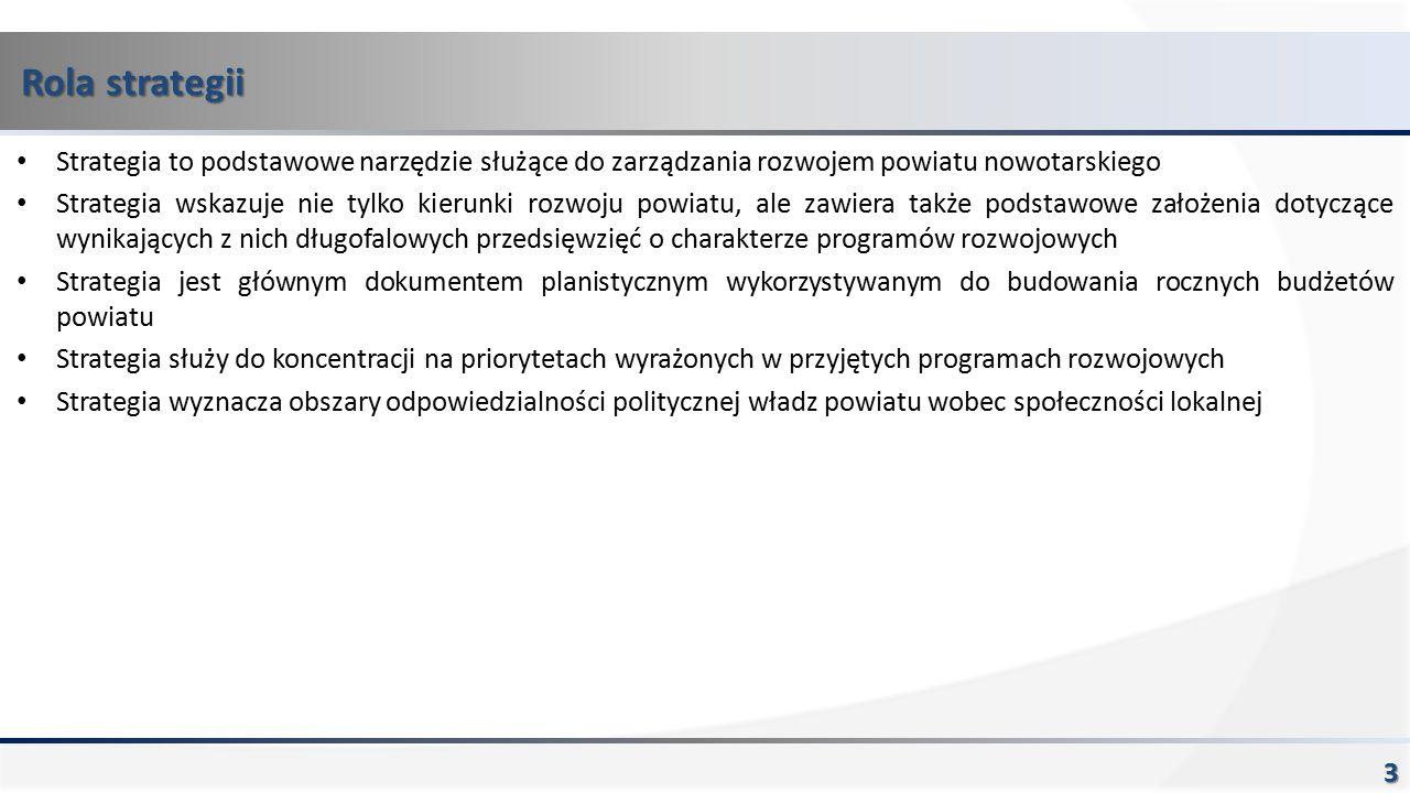 Rola strategii 3 Strategia to podstawowe narzędzie służące do zarządzania rozwojem powiatu nowotarskiego Strategia wskazuje nie tylko kierunki rozwoju powiatu, ale zawiera także podstawowe założenia dotyczące wynikających z nich długofalowych przedsięwzięć o charakterze programów rozwojowych Strategia jest głównym dokumentem planistycznym wykorzystywanym do budowania rocznych budżetów powiatu Strategia służy do koncentracji na priorytetach wyrażonych w przyjętych programach rozwojowych Strategia wyznacza obszary odpowiedzialności politycznej władz powiatu wobec społeczności lokalnej