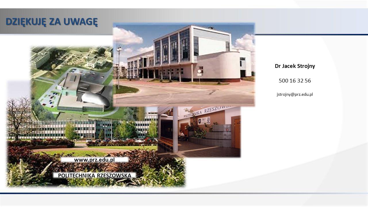 DZIĘKUJĘ ZA UWAGĘ Dr Jacek Strojny 500 16 32 56 jstrojny@prz.edu.pl www.prz.edu.pl POLITECHNIKA RZESZOWSKA
