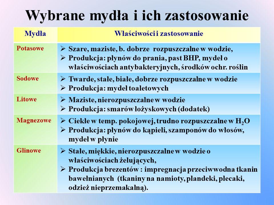 Wybrane mydła i ich zastosowanie MydłaWłaściwości i zastosowanie Potasowe  Szare, maziste, b.