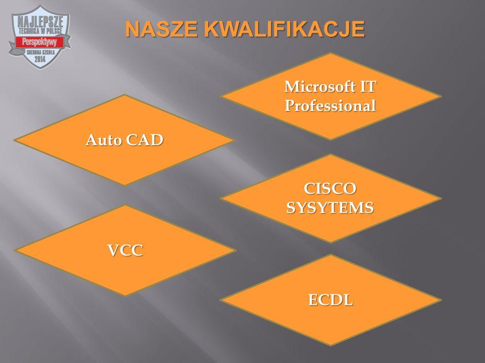 NASZE KWALIFIKACJE VCC ECDL Auto CAD CISCO SYSYTEMS Microsoft IT Professional