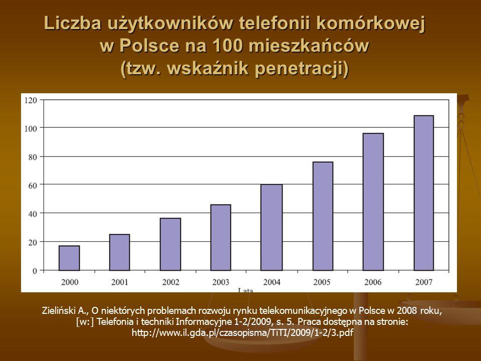 Liczba użytkowników telefonii komórkowej w Polsce na 100 mieszkańców (tzw. wskaźnik penetracji) Zieliński A., O niektórych problemach rozwoju rynku te