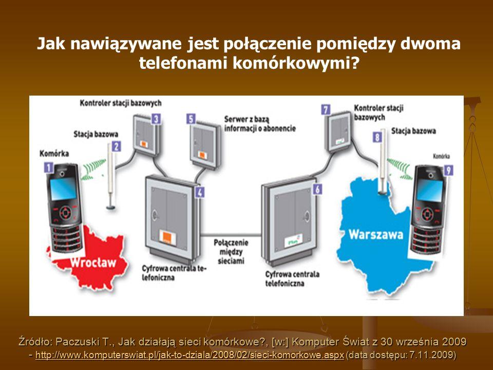 Źródło: Paczuski T., Jak działają sieci komórkowe?, [w:] Komputer Świat z 30 września 2009 - http://www.komputerswiat.pl/jak-to-dziala/2008/02/sieci-k