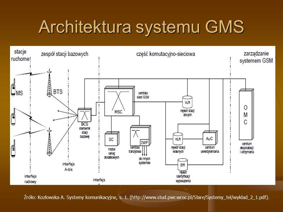 Architektura systemu GMS Źróło: Kozłowska A. Systemy komunikacyjne, s. 1. (http://www.stud.pwr.wroc.pl/Stare/Systemy_tel/wyklad_2_1.pdf).