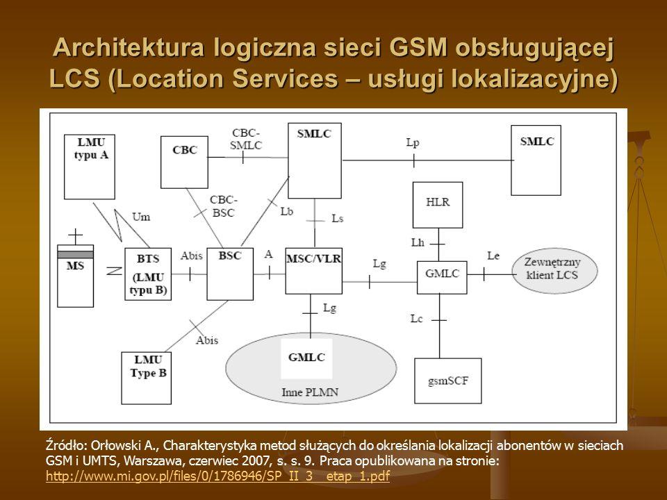 Architektura logiczna sieci GSM obsługującej LCS (Location Services – usługi lokalizacyjne) Źródło: Orłowski A., Charakterystyka metod służących do ok