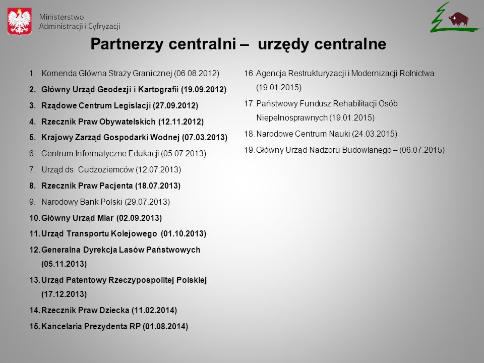1.Komenda Główna Straży Granicznej (06.08.2012) 2.Główny Urząd Geodezji i Kartografii  (19.09.2012)  3.Rządowe Centrum Legislacji  (27.09.2012)  4
