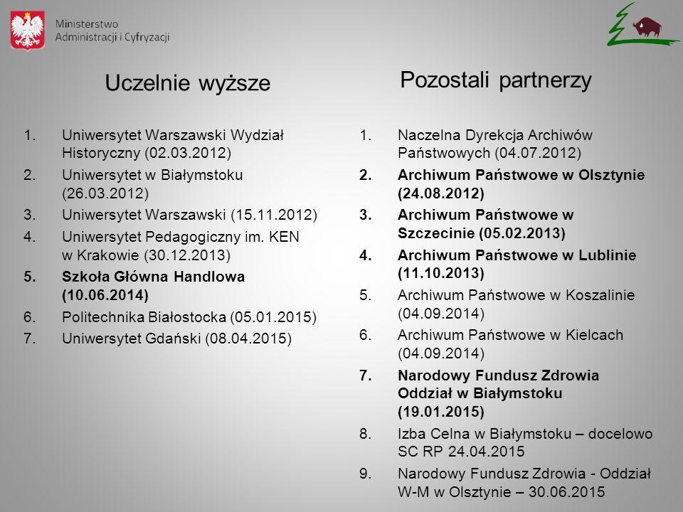 Uczelnie wyższe 1.Uniwersytet Warszawski Wydział Historyczny (02.03.2012) 2.Uniwersytet w Białymstoku (26.03.2012) 3.Uniwersytet Warszawski (15.11.201