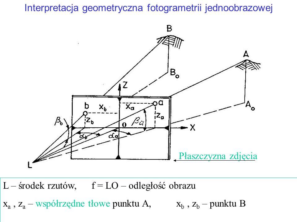 Interpretacja geometryczna fotogrametrii jednoobrazowej L – środek rzutów, f = LO – odległość obrazu x a, z a – współrzędne tłowe punktu A, x b, z b –
