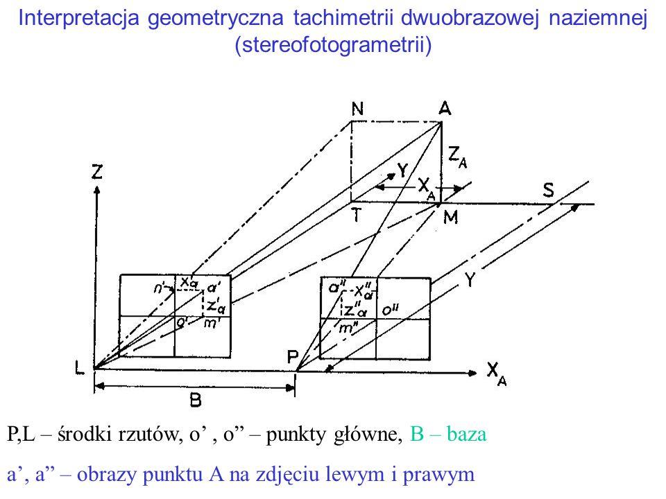 """Interpretacja geometryczna tachimetrii dwuobrazowej naziemnej (stereofotogrametrii) P,L – środki rzutów, o', o"""" – punkty główne, B – baza a', a"""" – obr"""