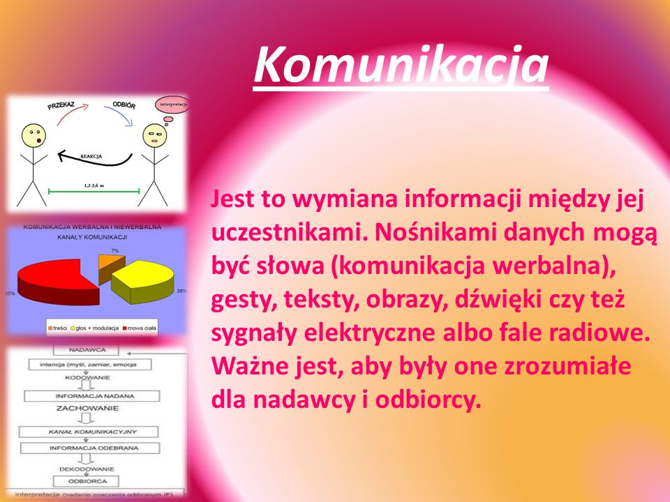 Komunikacja Jest to wymiana informacji między jej uczestnikami.