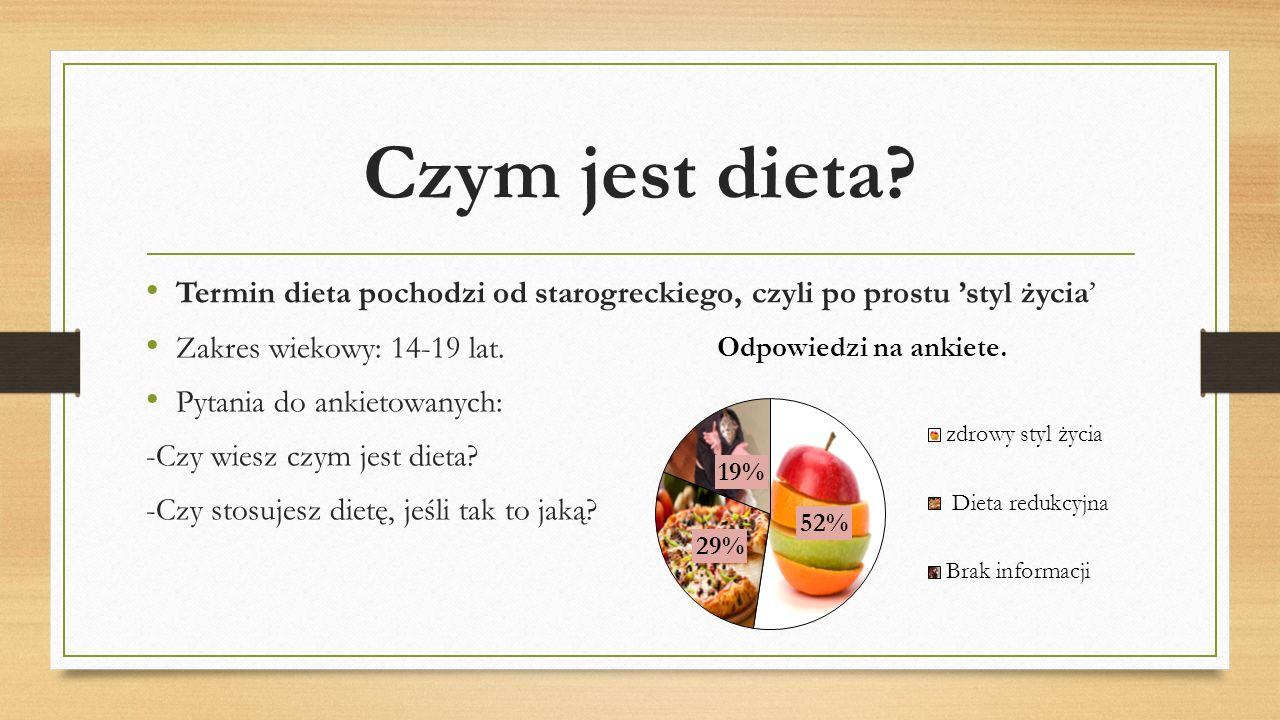 Czym jest dieta.