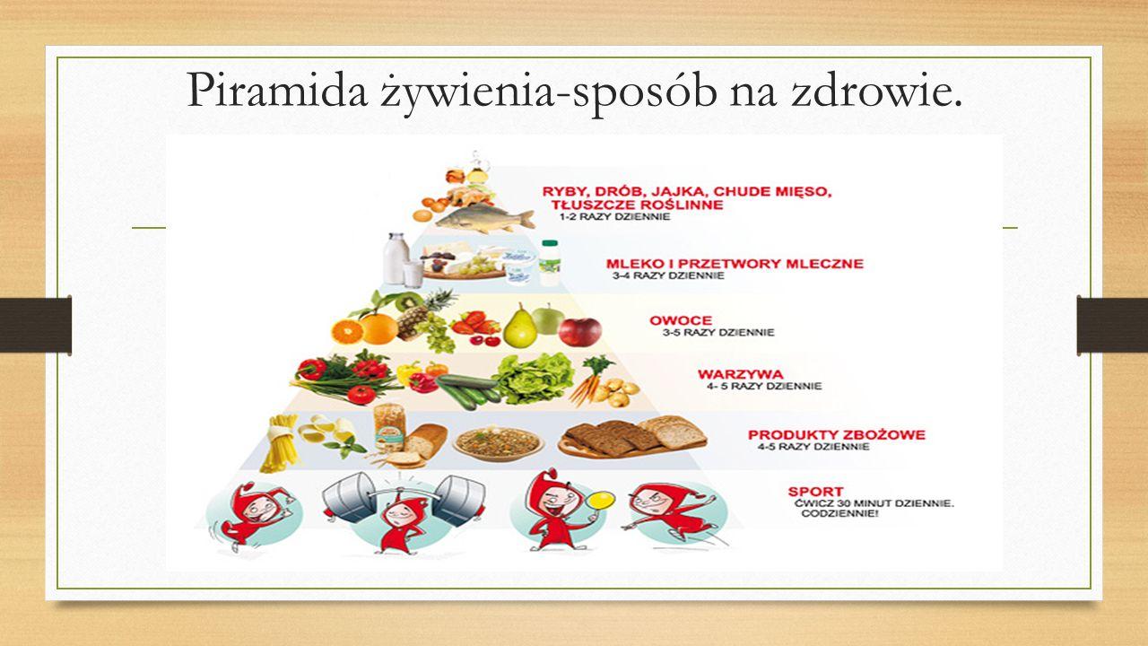 Piramida żywienia-sposób na zdrowie.