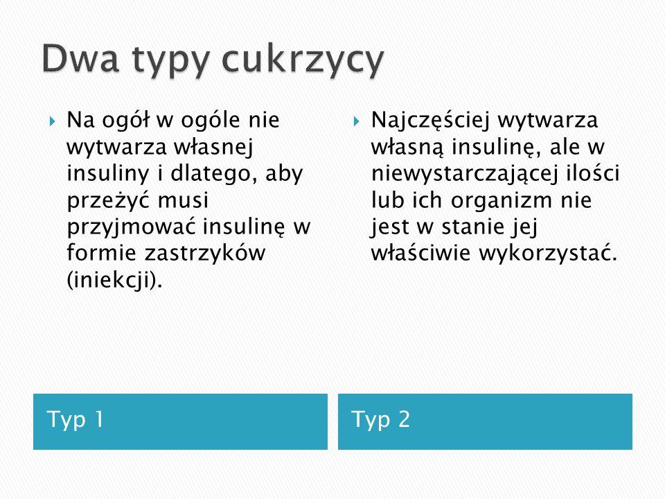 Typ 1Typ 2  Na ogół w ogóle nie wytwarza własnej insuliny i dlatego, aby przeżyć musi przyjmować insulinę w formie zastrzyków (iniekcji).  Najczęści