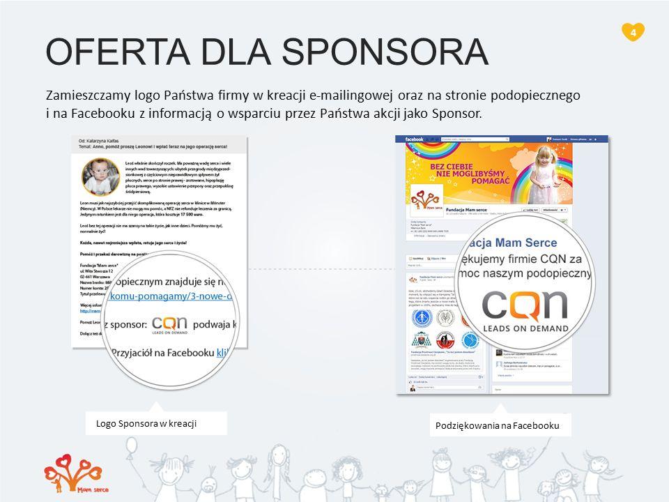 OFERTA DLA SPONSORA 4 Zamieszczamy logo Państwa firmy w kreacji e-mailingowej oraz na stronie podopiecznego i na Facebooku z informacją o wsparciu przez Państwa akcji jako Sponsor.