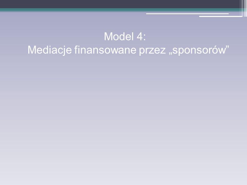 """Model 4: Mediacje finansowane przez """"sponsorów"""
