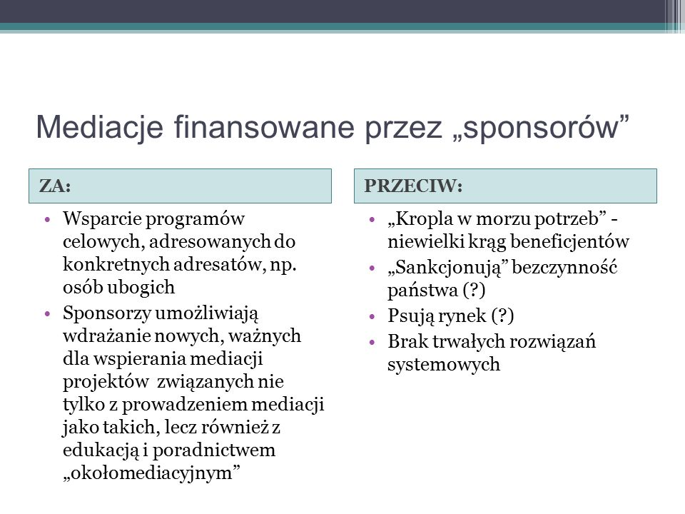 """Mediacje finansowane przez """"sponsorów ZA:PRZECIW: Wsparcie programów celowych, adresowanych do konkretnych adresatów, np."""