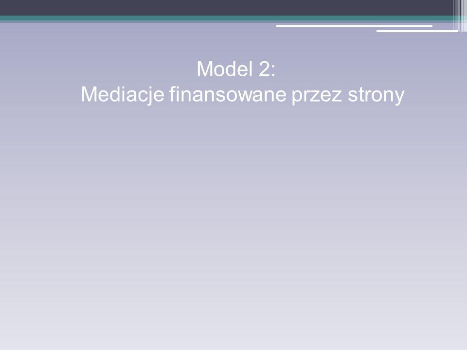 Model 2: Mediacje finansowane przez strony
