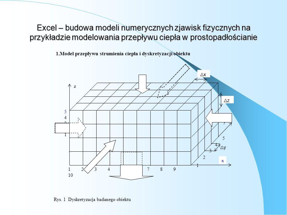 Excel – budowa modeli numerycznych zjawisk fizycznych na przykładzie modelowania przepływu ciepła w prostopadłościanie 1.Model przepływu strumienia ciepła i dyskretyzacji obiektu xx 5432154321 1 2 3 4 5 6 7 8 9 10 1 2 3 4 5 x y z zz yy Rys.
