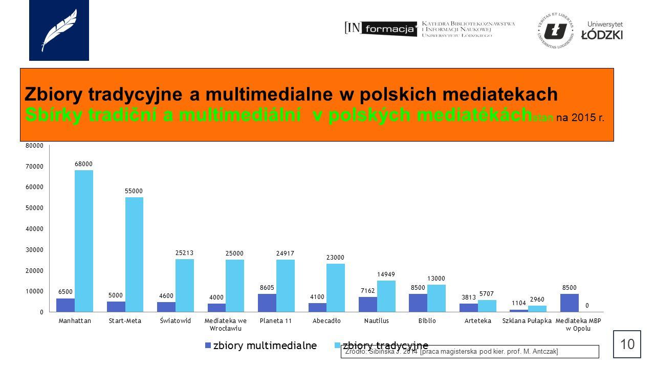 Zbiory tradycyjne a multimedialne w polskich mediatekach Sbírky tradiční a multimediální v polských mediatékách stan na 2015 r.