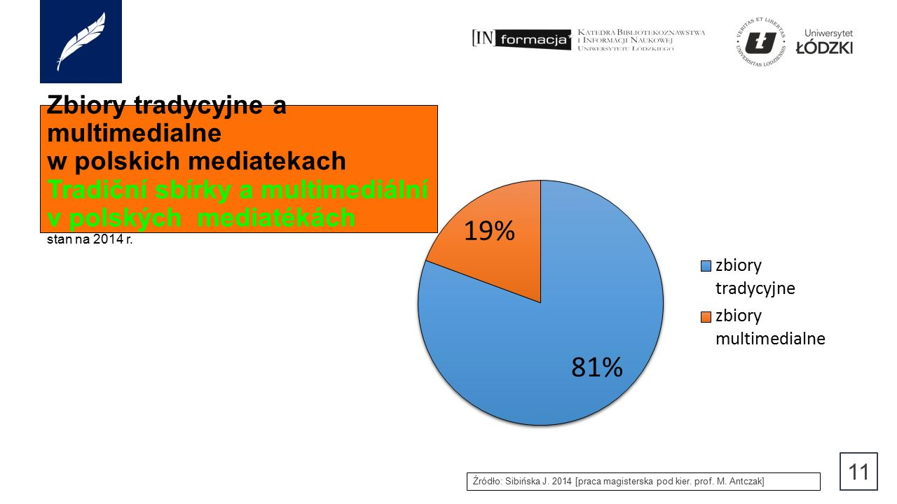 Zbiory tradycyjne a multimedialne w polskich mediatekach Tradiční sbírky a multimediální v polských mediatékách stan na 2014 r.
