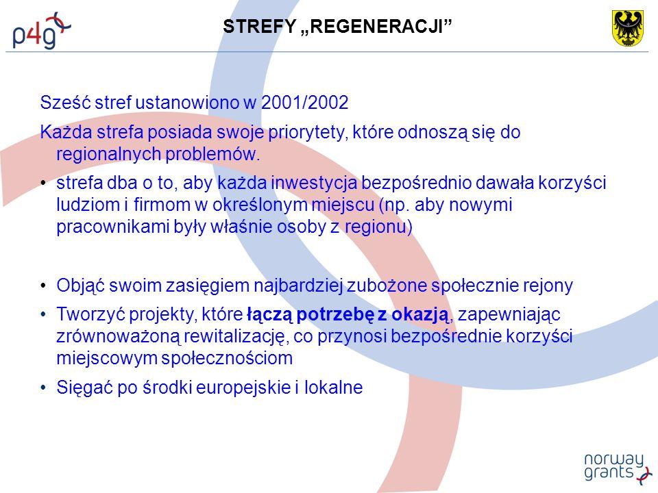 Sześć stref ustanowiono w 2001/2002 Każda strefa posiada swoje priorytety, które odnoszą się do regionalnych problemów.
