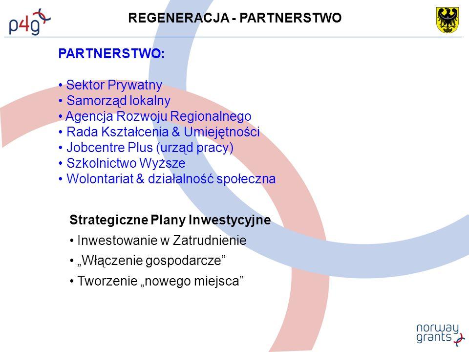 """REGENERACJA - PARTNERSTWO PARTNERSTWO: Sektor Prywatny Samorząd lokalny Agencja Rozwoju Regionalnego Rada Kształcenia & Umiejętności Jobcentre Plus (urząd pracy) Szkolnictwo Wyższe Wolontariat & działalność społeczna Strategiczne Plany Inwestycyjne Inwestowanie w Zatrudnienie """"Włączenie gospodarcze Tworzenie """"nowego miejsca"""