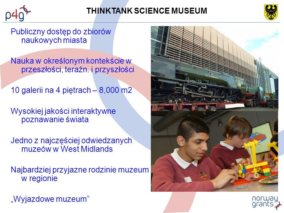 THINKTANK SCIENCE MUSEUM Publiczny dostęp do zbiorów naukowych miasta Nauka w określonym kontekście w przeszłości, teraźn.