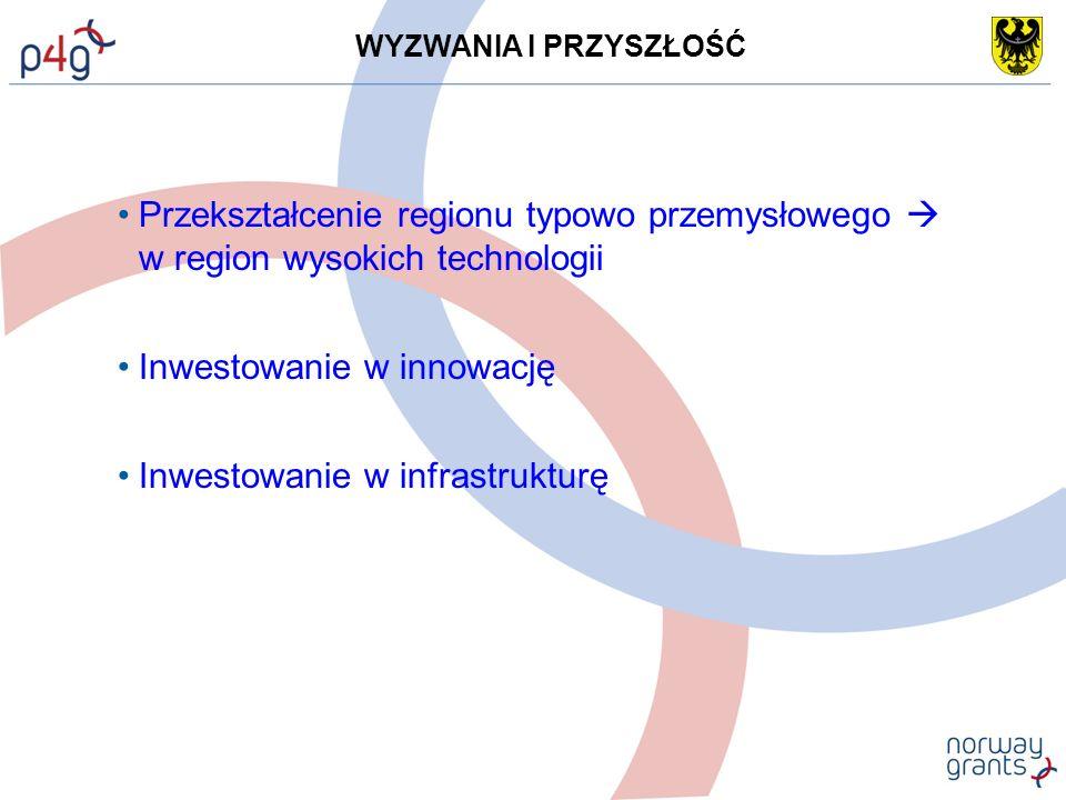 WYZWANIA I PRZYSZŁOŚĆ Przekształcenie regionu typowo przemysłowego  w region wysokich technologii Inwestowanie w innowację Inwestowanie w infrastrukturę