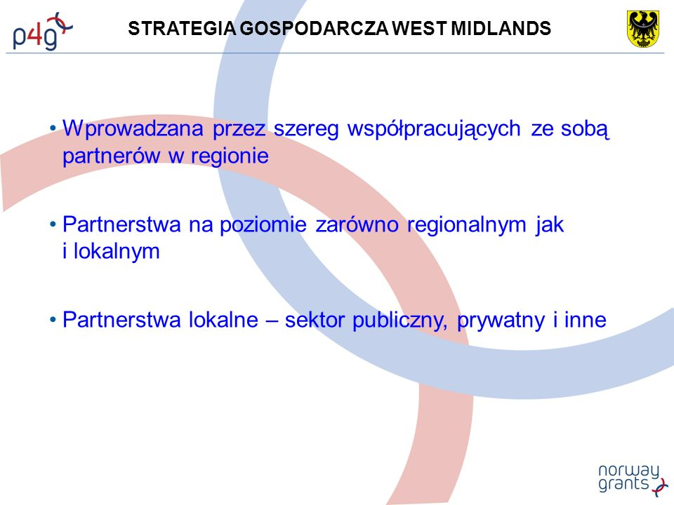 Wprowadzana przez szereg współpracujących ze sobą partnerów w regionie Partnerstwa na poziomie zarówno regionalnym jak i lokalnym Partnerstwa lokalne – sektor publiczny, prywatny i inne STRATEGIA GOSPODARCZA WEST MIDLANDS