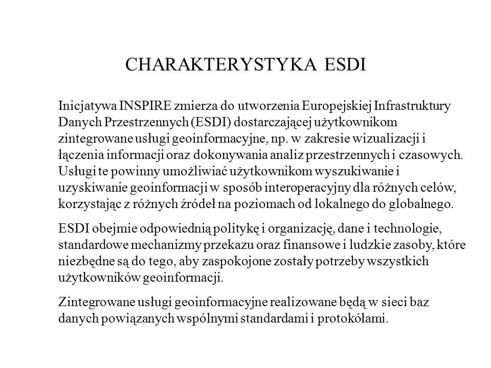 CHARAKTERYSTYKA ESDI Inicjatywa INSPIRE zmierza do utworzenia Europejskiej Infrastruktury Danych Przestrzennych (ESDI) dostarczającej użytkownikom zintegrowane usługi geoinformacyjne, np.