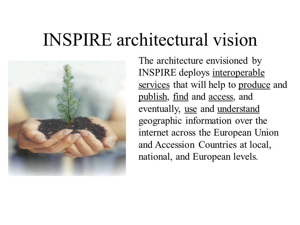 INSPIRE architectural vision The architecture envisioned by INSPIRE deploys interoperable services that will help to produce and publish, find and access, and eventually, use and understand geographic information over the internet across the European Union and Accession Countries at local, national, and European levels.