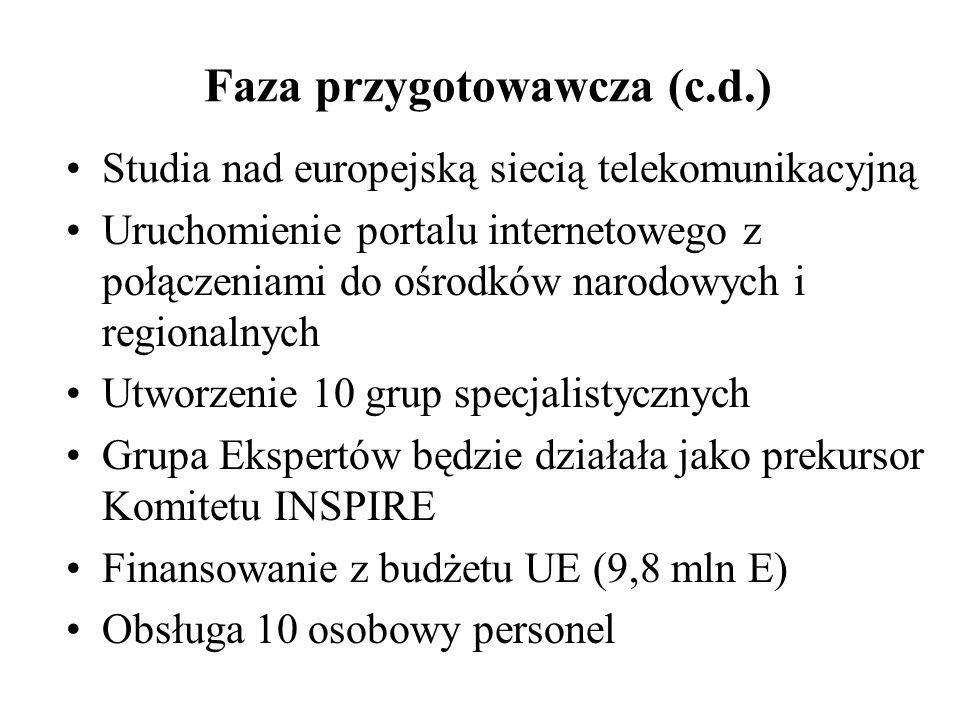 Faza przygotowawcza (c.d.) Studia nad europejską siecią telekomunikacyjną Uruchomienie portalu internetowego z połączeniami do ośrodków narodowych i regionalnych Utworzenie 10 grup specjalistycznych Grupa Ekspertów będzie działała jako prekursor Komitetu INSPIRE Finansowanie z budżetu UE (9,8 mln E) Obsługa 10 osobowy personel