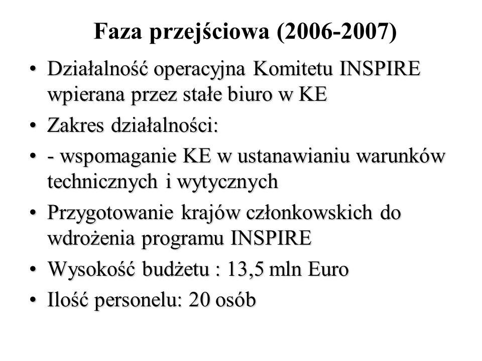 Faza przejściowa (2006-2007) Działalność operacyjna Komitetu INSPIRE wpierana przez stałe biuro w KEDziałalność operacyjna Komitetu INSPIRE wpierana przez stałe biuro w KE Zakres działalności:Zakres działalności: - wspomaganie KE w ustanawianiu warunków technicznych i wytycznych- wspomaganie KE w ustanawianiu warunków technicznych i wytycznych Przygotowanie krajów członkowskich do wdrożenia programu INSPIREPrzygotowanie krajów członkowskich do wdrożenia programu INSPIRE Wysokość budżetu : 13,5 mln EuroWysokość budżetu : 13,5 mln Euro Ilość personelu: 20 osóbIlość personelu: 20 osób