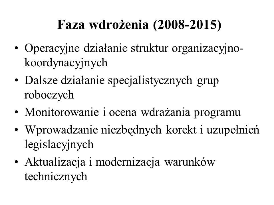 Faza wdrożenia (2008-2015) Operacyjne działanie struktur organizacyjno- koordynacyjnych Dalsze działanie specjalistycznych grup roboczych Monitorowanie i ocena wdrażania programu Wprowadzanie niezbędnych korekt i uzupełnień legislacyjnych Aktualizacja i modernizacja warunków technicznych