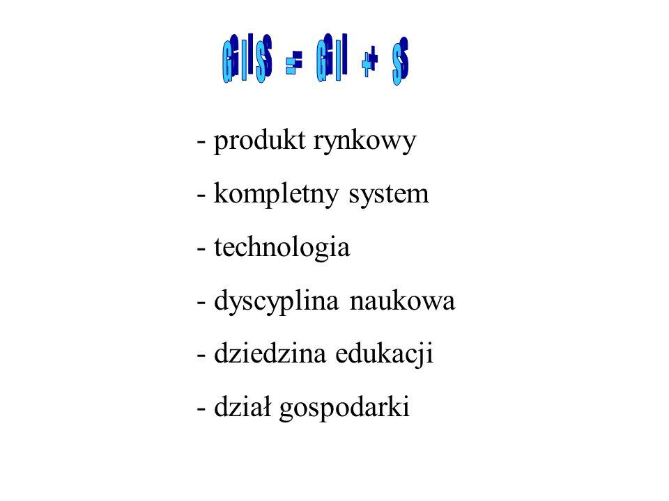 - produkt rynkowy - kompletny system - technologia - dyscyplina naukowa - dziedzina edukacji - dział gospodarki