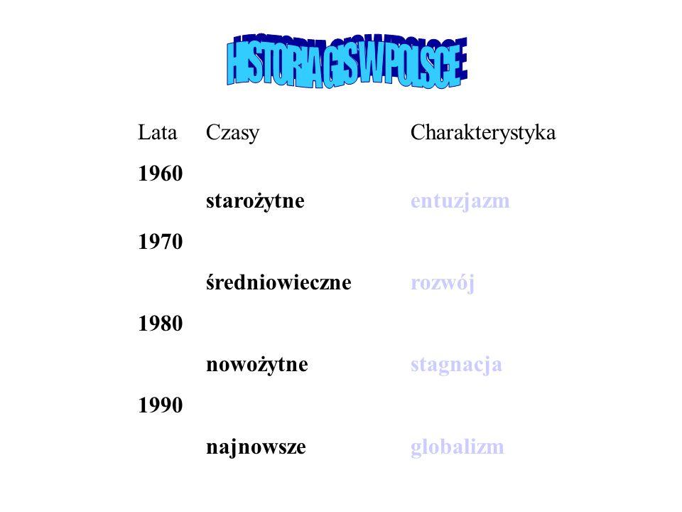 LataCzasyCharakterystyka 1960 starożytneentuzjazm 1970 średniowiecznerozwój 1980 nowożytnestagnacja 1990 najnowszeglobalizm