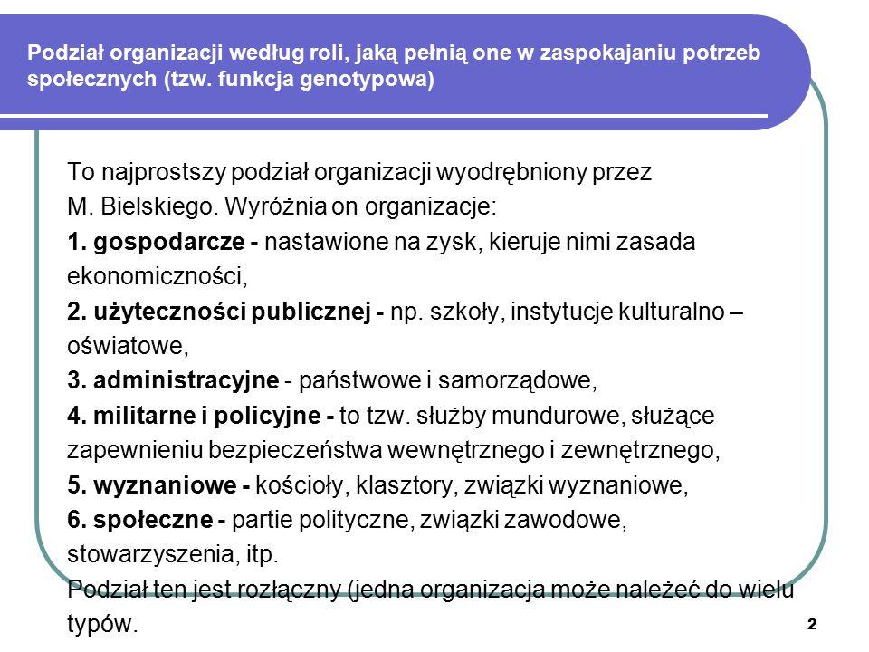 2 Podział organizacji według roli, jaką pełnią one w zaspokajaniu potrzeb społecznych (tzw. funkcja genotypowa) To najprostszy podział organizacji wyo