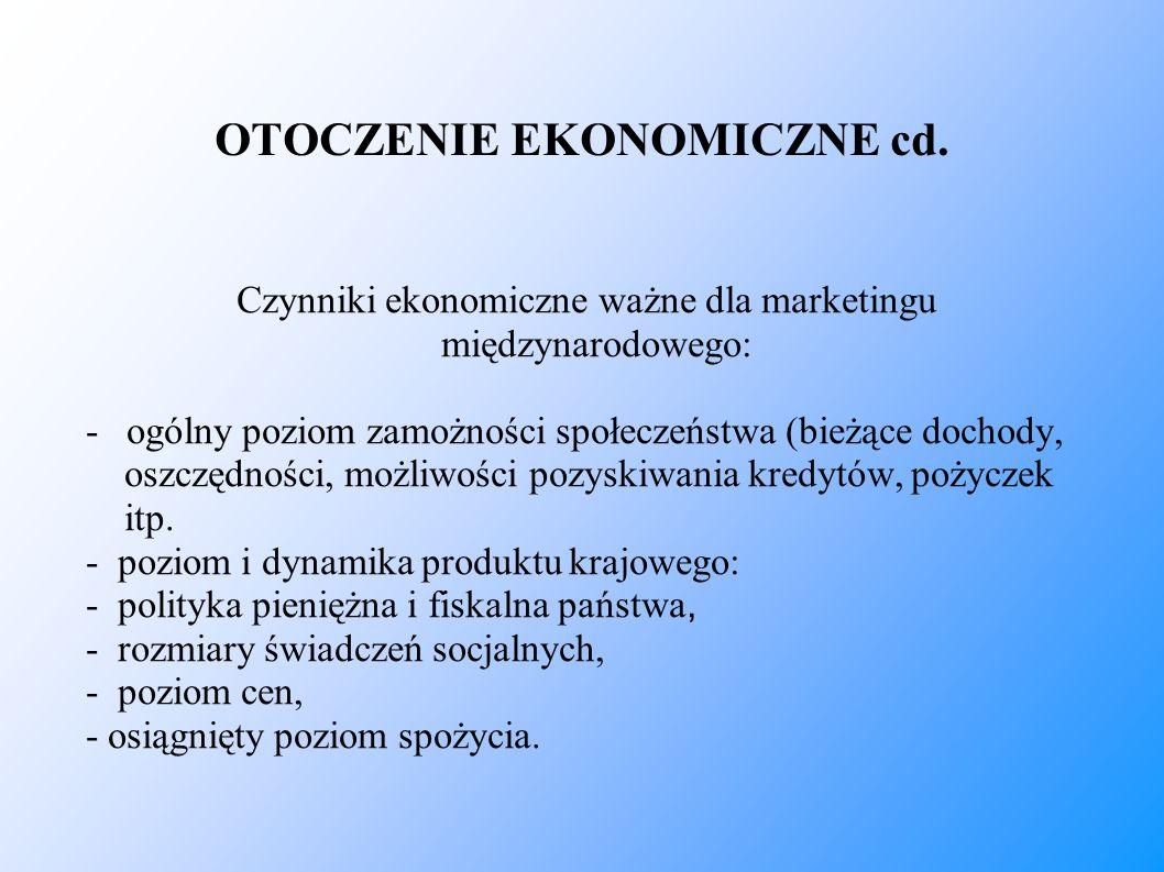 OTOCZENIE EKONOMICZNE cd. Czynniki ekonomiczne ważne dla marketingu międzynarodowego: - ogólny poziom zamożności społeczeństwa (bieżące dochody, oszcz