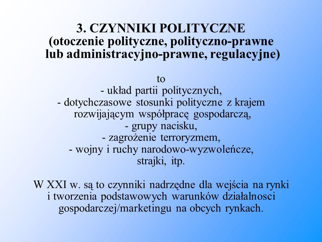 3. CZYNNIKI POLITYCZNE (otoczenie polityczne, polityczno-prawne lub administracyjno-prawne, regulacyjne) to - układ partii politycznych, - dotychczas